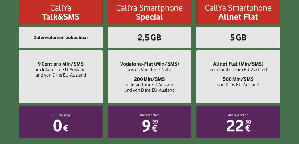 Neue Vodafone CallYa Tarife ab 15.10.19